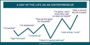 day-in-life-entrepreneur