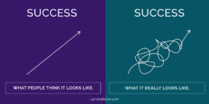 road-to-success-entrepreneur
